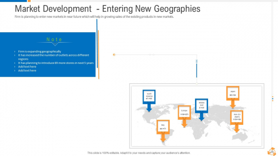 Business_Advancement_With_Internal_Growth_Ppt_PowerPoint_Presentation_Complete_Deck_With_Slides_Slide_29