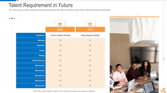 Business_Advancement_With_Internal_Growth_Ppt_PowerPoint_Presentation_Complete_Deck_With_Slides_Slide_35