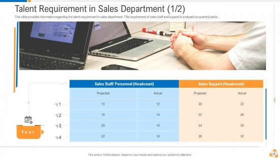 Business_Advancement_With_Internal_Growth_Ppt_PowerPoint_Presentation_Complete_Deck_With_Slides_Slide_36
