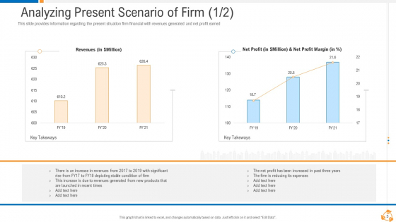 Business_Advancement_With_Internal_Growth_Ppt_PowerPoint_Presentation_Complete_Deck_With_Slides_Slide_5