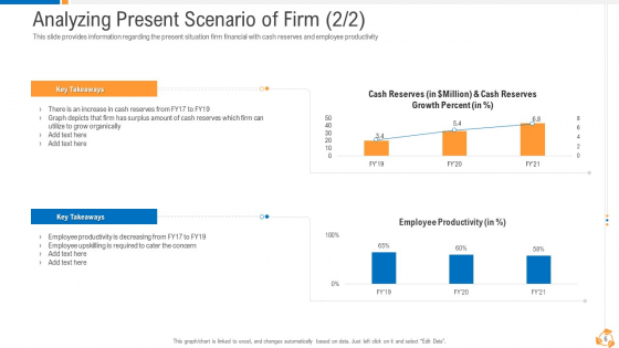 Business_Advancement_With_Internal_Growth_Ppt_PowerPoint_Presentation_Complete_Deck_With_Slides_Slide_6