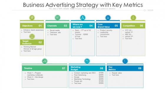 Business Advertising Strategy With Key Metrics Ppt Outline Portfolio PDF