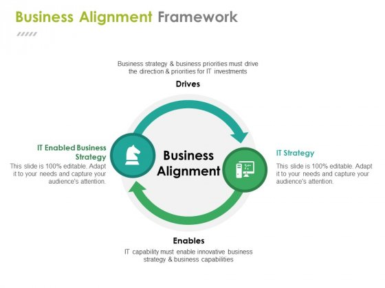 Business Alignment Framework Ppt PowerPoint Presentation Slides Shapes