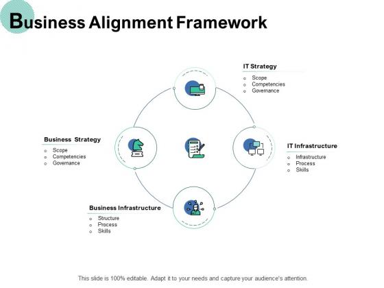 Business Alignment Framework Ppt PowerPoint Presentation Summary Graphics Design