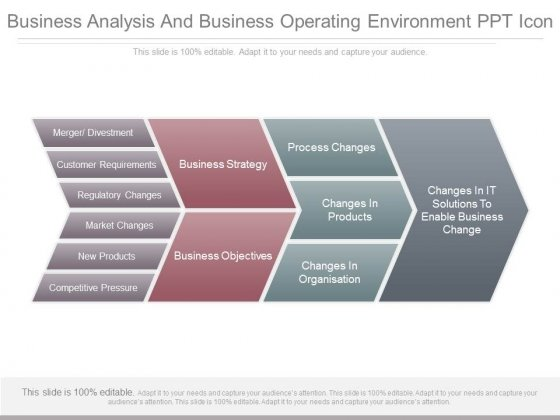 Business_Analysis_And_Business_Operating_Environment_Ppt_Icon_1