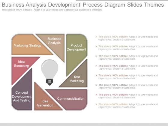 Business Analysis Development Process Diagram Slides Themes