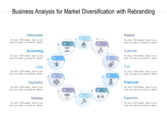 Business Analysis For Market Diversification With Rebranding Ppt PowerPoint Presentation Gallery Graphics