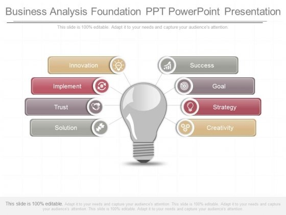Business Analysis Foundation Ppt Powerpoint Presentation