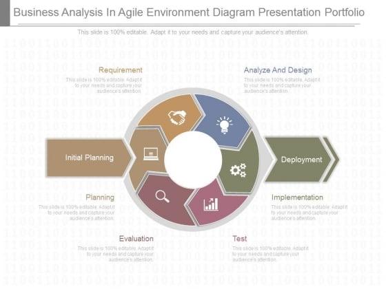 Business Analysis In Agile Environment Diagram Presentation Portfolio