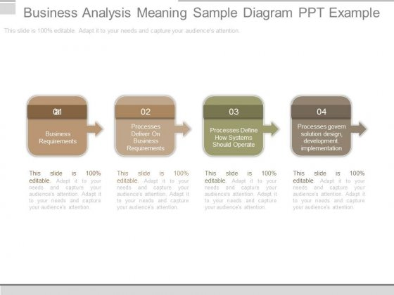 Business Analysis Meaning Sample Diagram Ppt Example