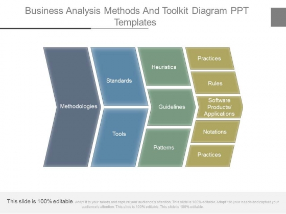 Business Analysis Methods And Toolkit Diagram Ppt Templates