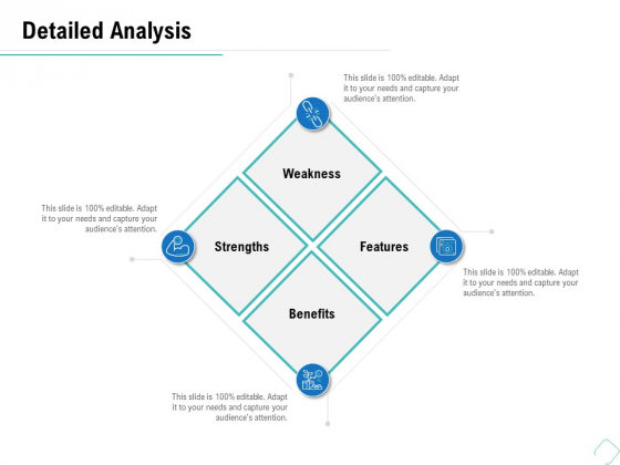 Business Analysis Of New Products Detailed Analysis Ppt Gallery Backgrounds PDF