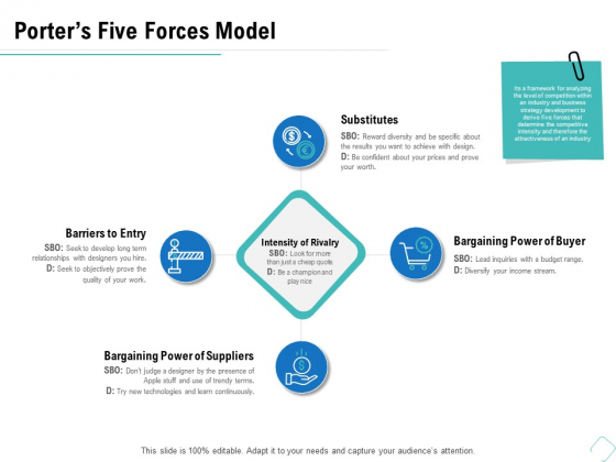 Business Analysis Of New Products Porters Five Forces Model Ppt Gallery Layout PDF