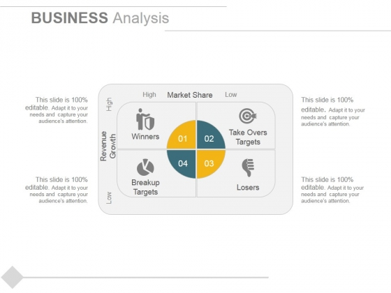 Business Analysis Ppt PowerPoint Presentation Outline Design Inspiration