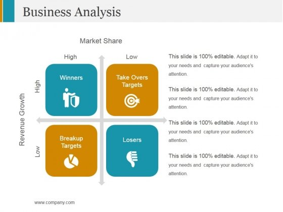 Business Analysis Ppt PowerPoint Presentation Styles Images