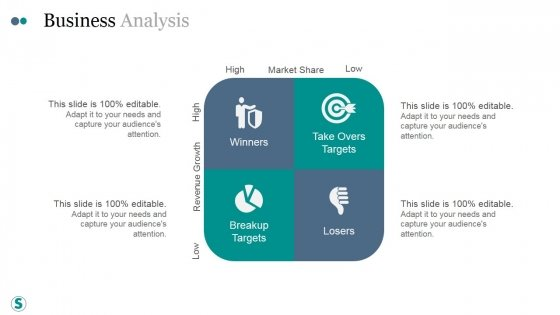 Business Analysis Ppt PowerPoint Presentation Visuals