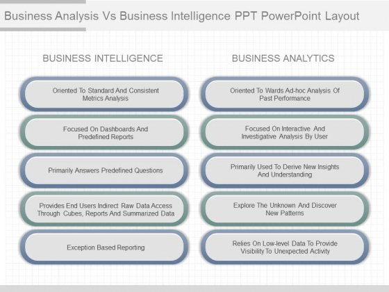 Business intelligence powerpoint templates slides and graphics toneelgroepblik Choice Image