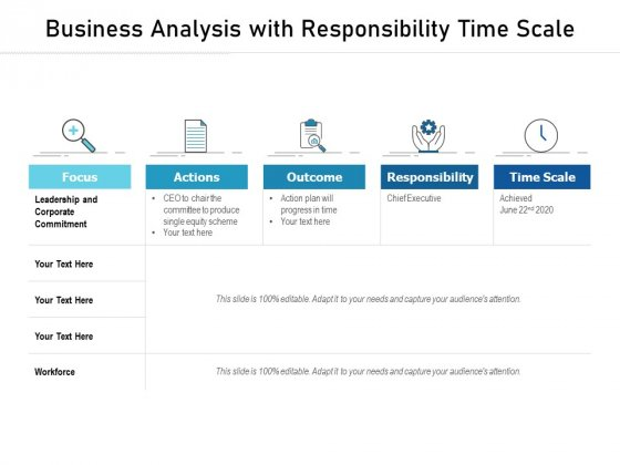 Business Analysis With Responsibility Time Scale Ppt PowerPoint Presentation Layouts Infographic Template