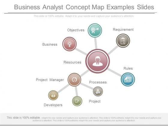Business Analyst Concept Map Examples Slides