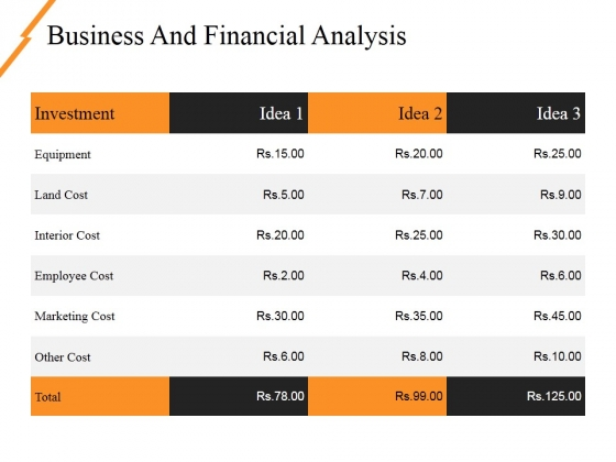 Business And Financial Analysis Ppt PowerPoint Presentation Inspiration Structure