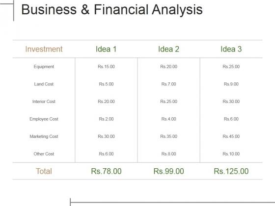 Business And Financial Analysis Ppt PowerPoint Presentation Portfolio Templates