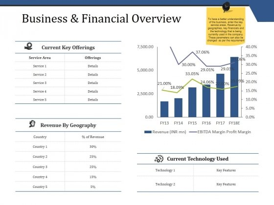 Business And Financial Overview Ppt PowerPoint Presentation Layouts Icon