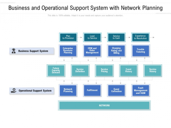 Business And Operational Support System With Network Planning Ppt PowerPoint Presentation Outline Gridlines PDF