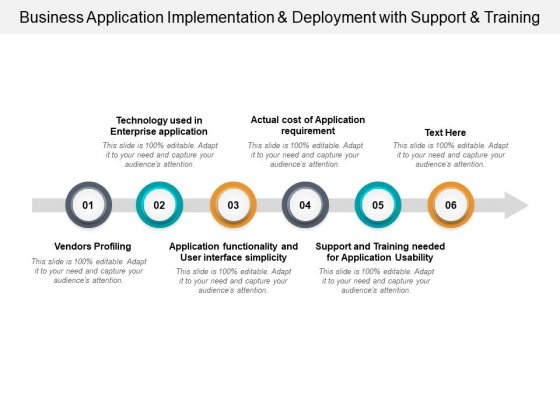 Business Application Implementation And Deployment With Support And Training Ppt PowerPoint Presentation Icon Grid