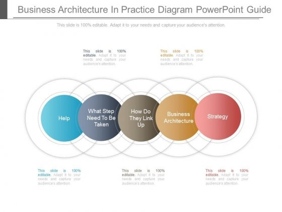 Business Architecture In Practice Diagram Powerpoint Guide