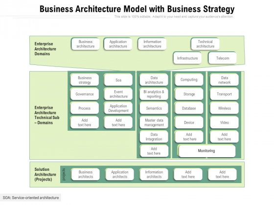 Business Architecture Model With Business Strategy Ppt PowerPoint Presentation Gallery Background Image PDF