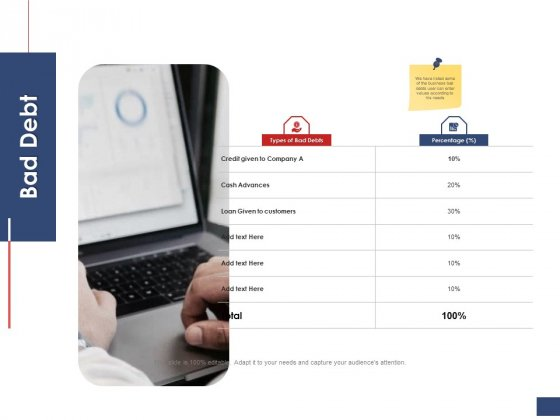 Business Assessment Outline Bad Debt Ppt Ideas Visuals PDF