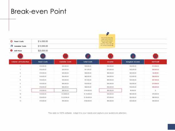 Business Assessment Outline Break Even Point Ppt Model Example Topics PDF