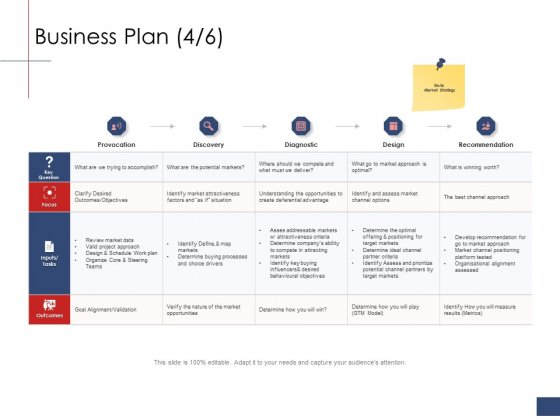 Business Assessment Outline Business Plan Discovery Ppt Ideas Outline PDF