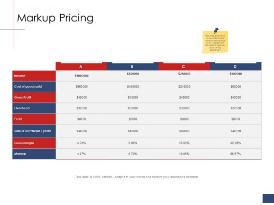 Business Assessment Outline Markup Pricing Ppt Icon Model PDF