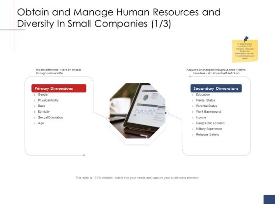 Business Assessment Outline Obtain And Manage Human Resources And Diversity In Small Companies Structure PDF