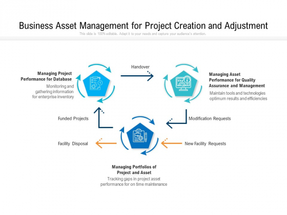 Business Asset Management For Project Creation And Adjustment Ppt PowerPoint Presentation Gallery Master Slide PDF