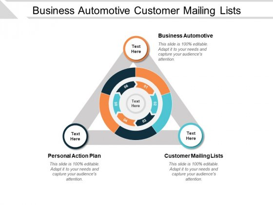 Business Automotive Customer Mailing Lists Personal Action Plan Ppt PowerPoint Presentation Styles Influencers