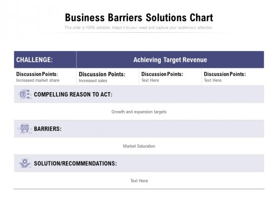 Business Barriers Solutions Chart Ppt PowerPoint Presentation Ideas Layouts