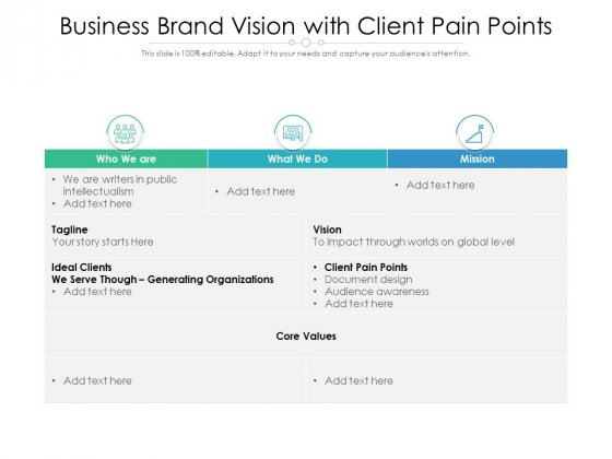 Business Brand Vision With Client Pain Points Ppt PowerPoint Presentation File Summary PDF