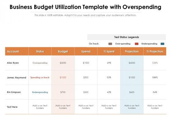 Business Budget Utilization Template With Overspending Ppt PowerPoint Presentation Model Portrait PDF