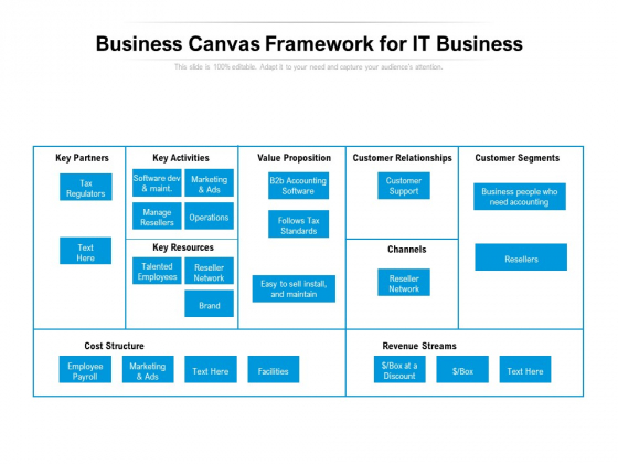 Business Canvas Framework For IT Business Ppt PowerPoint Presentation Gallery Layout Ideas PDF