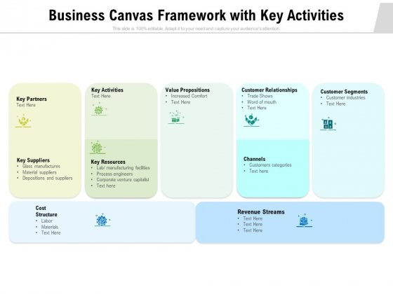 Business Canvas Framework With Key Activities Ppt PowerPoint Presentation File Background Image PDF
