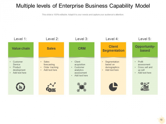 Business_Capability_Maturity_Model_Innovation_Planning_Ppt_PowerPoint_Presentation_Complete_Deck_Slide_10