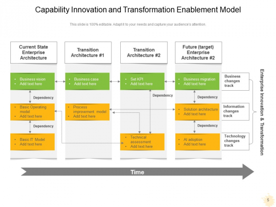 Business_Capability_Maturity_Model_Innovation_Planning_Ppt_PowerPoint_Presentation_Complete_Deck_Slide_5