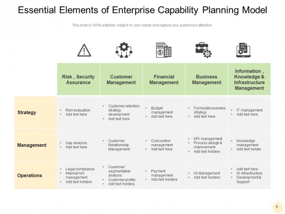Business_Capability_Maturity_Model_Innovation_Planning_Ppt_PowerPoint_Presentation_Complete_Deck_Slide_6