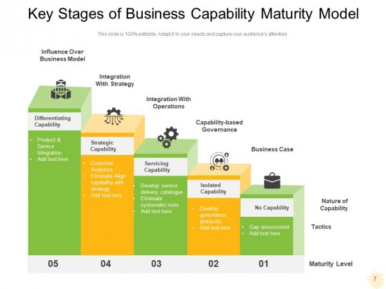 Business_Capability_Maturity_Model_Innovation_Planning_Ppt_PowerPoint_Presentation_Complete_Deck_Slide_7