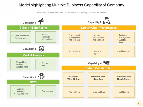 Business_Capability_Maturity_Model_Innovation_Planning_Ppt_PowerPoint_Presentation_Complete_Deck_Slide_8