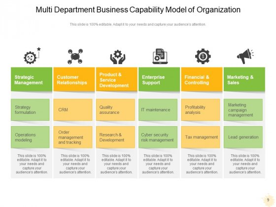 Business_Capability_Maturity_Model_Innovation_Planning_Ppt_PowerPoint_Presentation_Complete_Deck_Slide_9