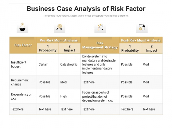 Business Case Analysis Of Risk Factor Ppt PowerPoint Presentation File Guidelines PDF