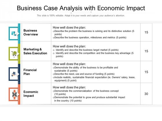 Business Case Analysis With Economic Impact Ppt PowerPoint Presentation File Graphics PDF